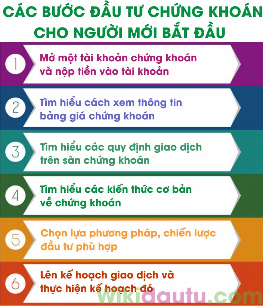 Cac-buoc-dau-tu-chung-khoan-cho-nguoi-moi
